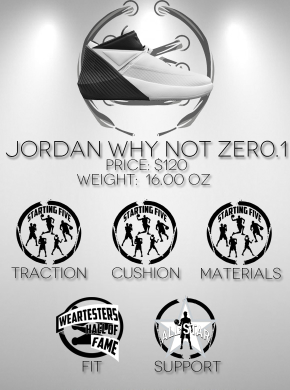 jordan why not zer0.1 performance review score