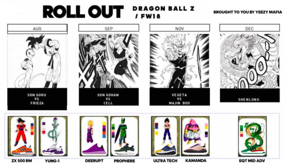 sale retailer 6b8e4 ae29c adidas x dragon ball z collab