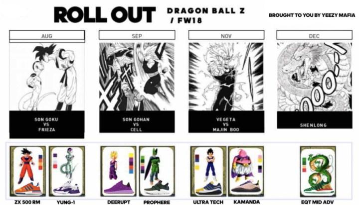 adidas x dragon ball z collab