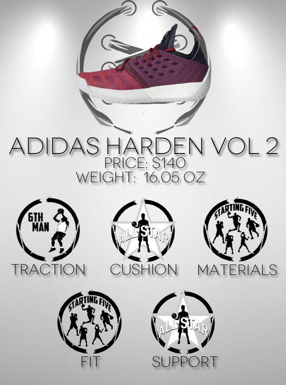 big sale c2274 5b81c adidas Harden Vol 2 Performance Review score