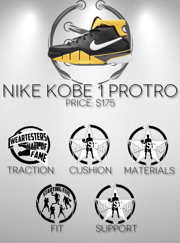 fdde853ebc7 Nike Zoom Kobe 1 Protro Performance Review Duke4005 score