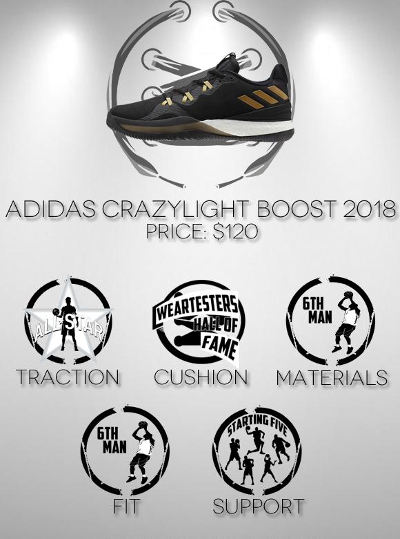 86adff0b7b7f adidas Crazylight Boost 2018 Performance Review Duke4005 Score