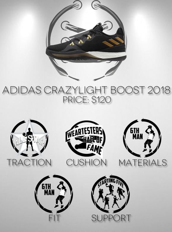 low priced e8326 21d37 adidas Crazylight Boost 2018 Performance Review Duke4005 Score