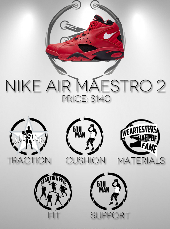 Nike Air Maestro 2 Performance Review scores