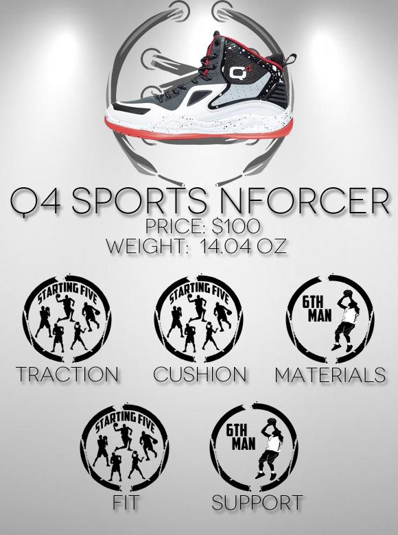 Q4 Sports Nforcer Performance Review score