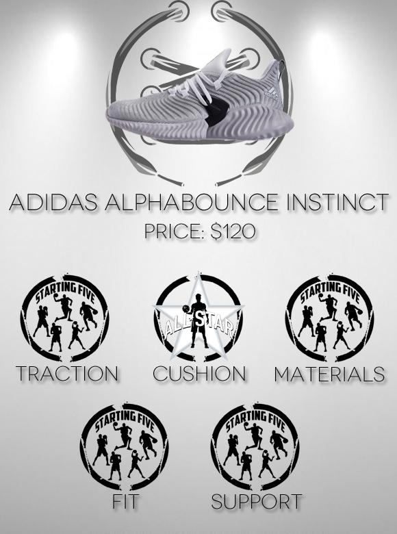 adidas AlphaBounce Instinct Performance Review Scores
