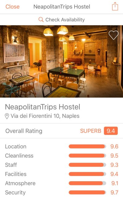 Overall rating and reviews from Hostel World mobile applications for the NeapolitanTrips Hostel. Important information for planning solo travel.