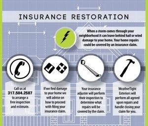 weathertight insurance webpage