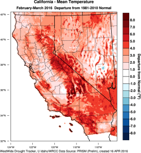 California has yet again been much warmer than the long-term average in recent months. (West Wide Drought Tracker)