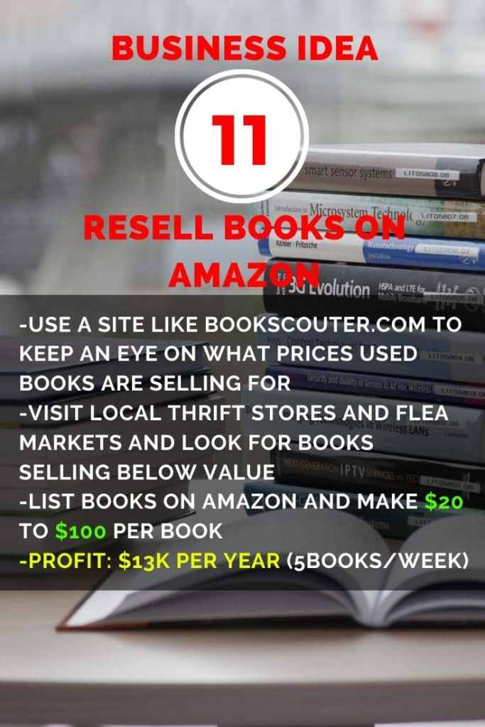 Resell Books on Amazon