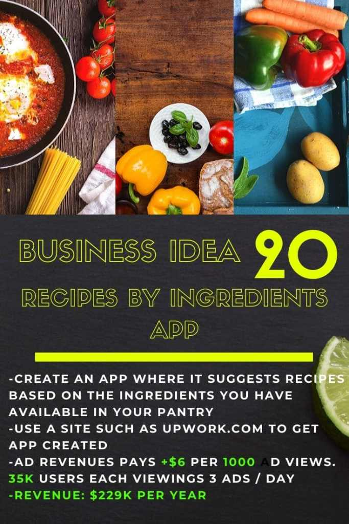 Recipes by Ingredients APP