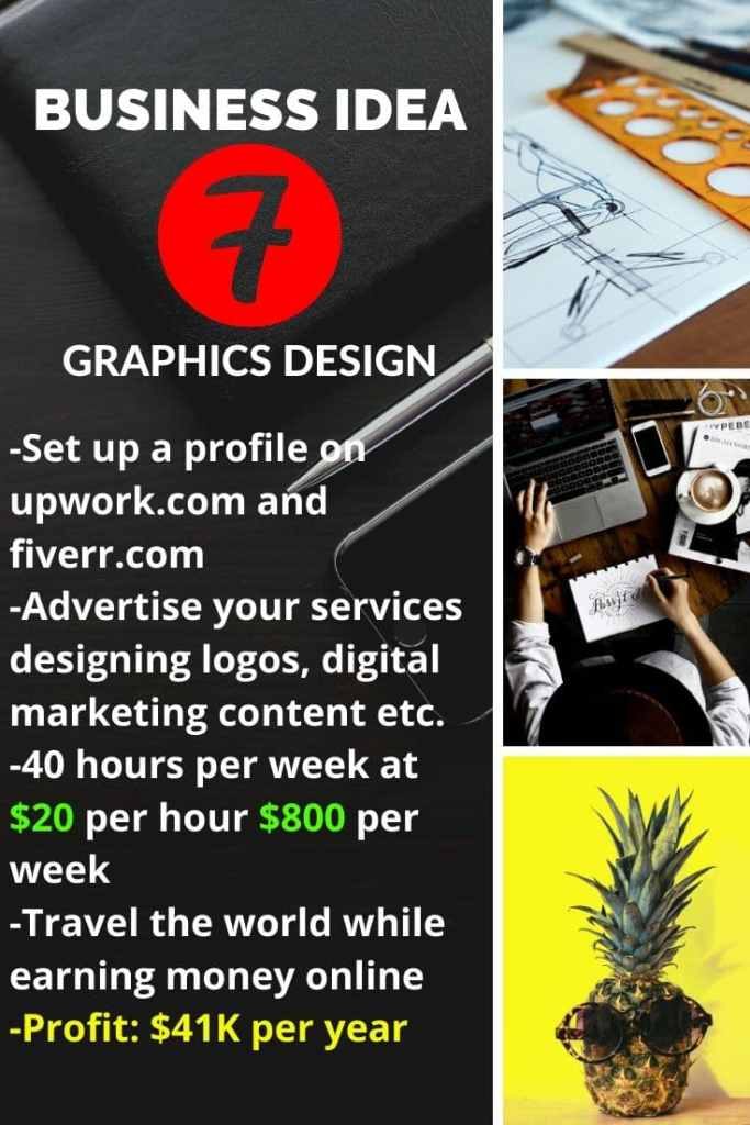 Business idea N°7: Graphics Design