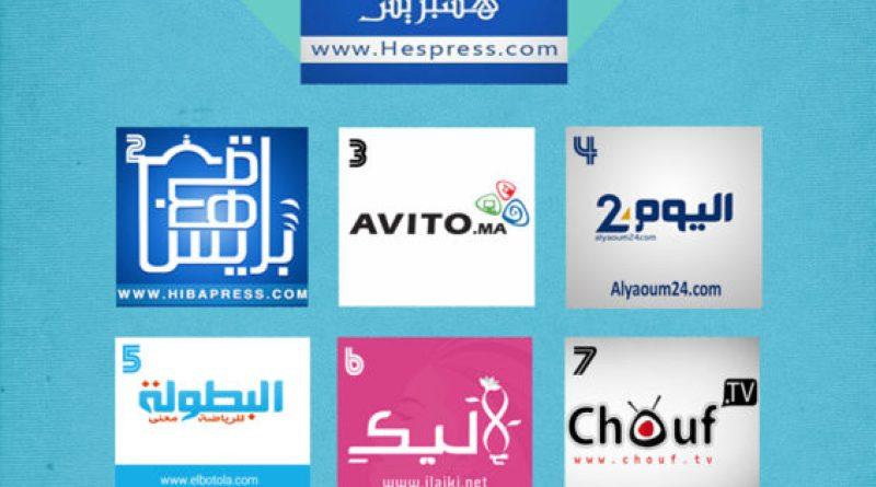 Top 10 sites marocains les plus visités au monde - Mai 2015 -