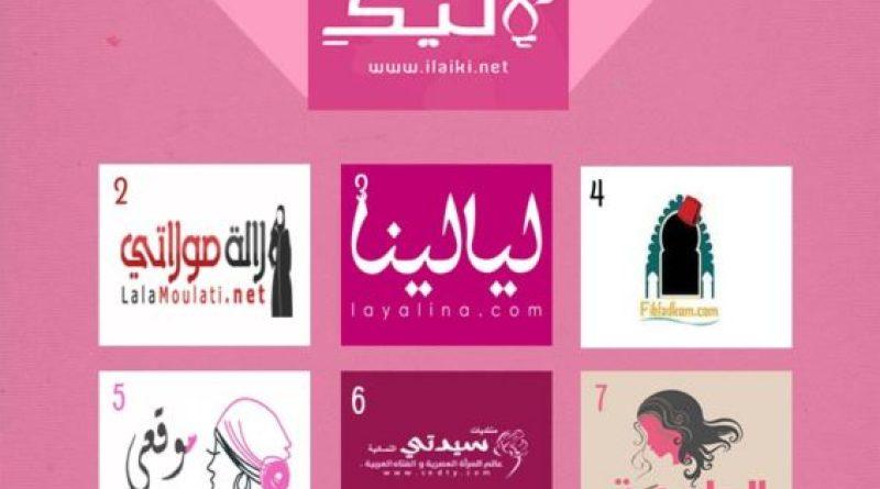 Top 10 sites des femmes les plus visites au Maroc -juin 2015