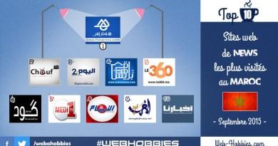 TOP 10 Sites de News au Maroc - les plus visités -
