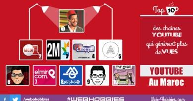 Top 10 You tube chaînes au Maroc qui génèrent plus de vues