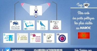 Les partis politiques : TOP Sites les plus visités au Maroc