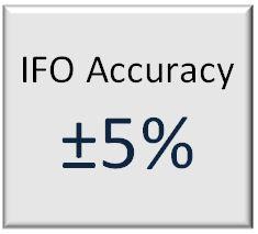 IFO Accuracy (1)