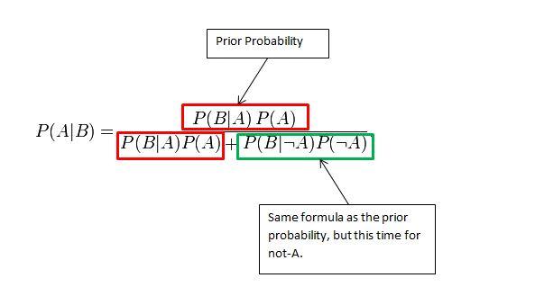Bays-theorem.jpg