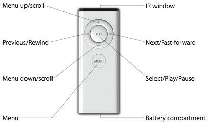 White Apple Remote