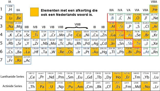 periodiektotaal2