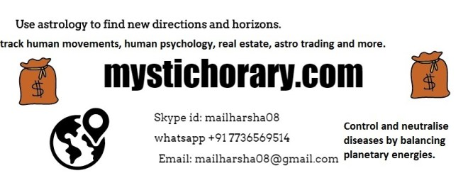horary astrology / real estate astrology