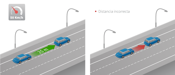 infografia-distancias-seguridad-1