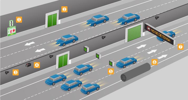 infografia-tunel