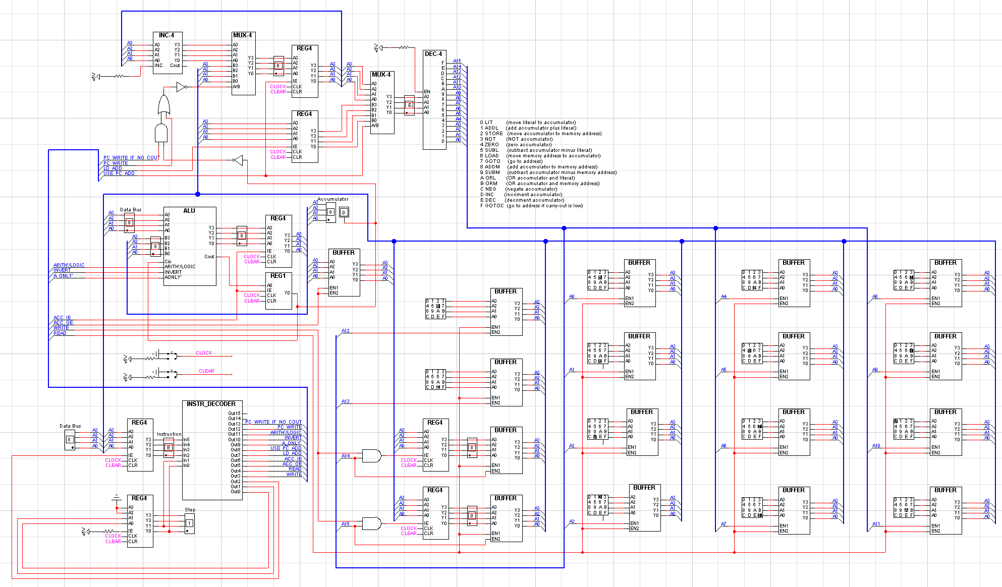 4 Bit Nirvana Robin Messenger 1 Alu Block Diagram Of The Processor In Logicworks