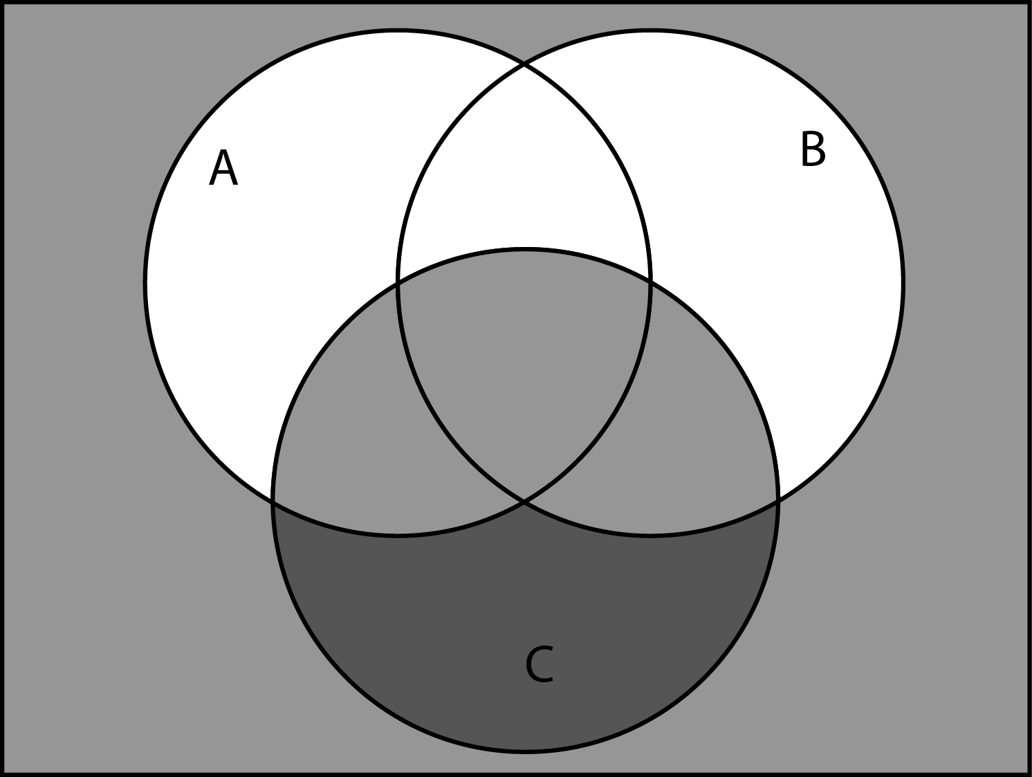 A Union B Venn Diagram