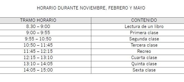 horario-mes-lectura-ies-san-antonio-bollullos-par-del-condado