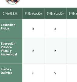pantalla-calificaciones-ipasen