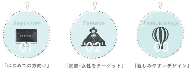 ホームページ制作 秋田 横手 湯沢