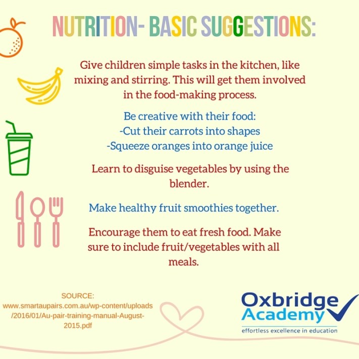 Nutrition - basic suggestions