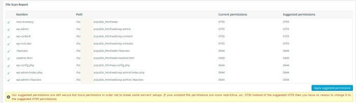 Te Brinda informacion clara acerca de los cambios en permisos de archivos y carpetas recomendadas