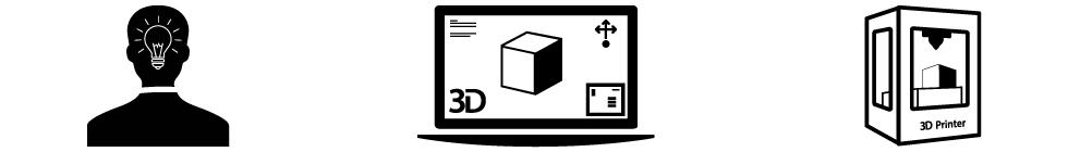 design 3d montreal