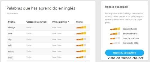 duolingo el mejor curso gratis de idiomas online - vocabulario