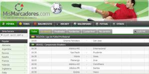 Resultados de futbol, mismarcadores.com