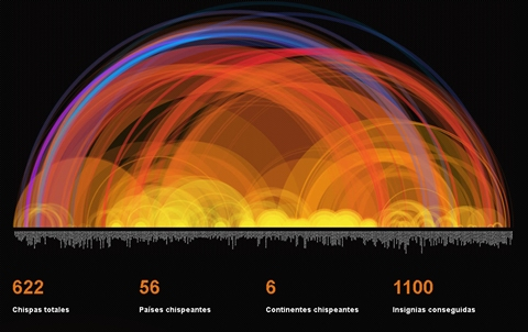 Firefox 4 Mobile disponible para su descarga - mozilla-spark