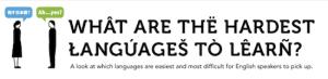 Cuál es el idioma mas difícil de aprender [Infografía]