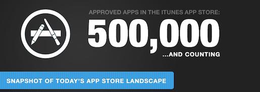 Captura de pantalla 2011 05 24 a las 20.32.19 500,000 Apps en la App Store y contando [Infografía]