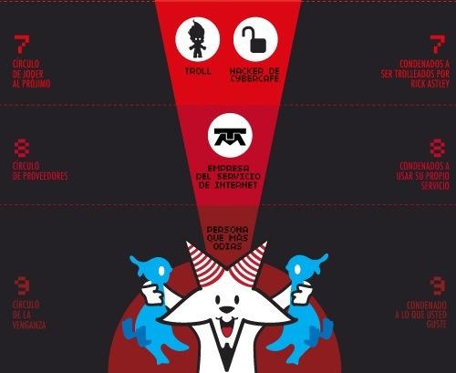 Los 9 Infiernos Digitales de Dante de una vida 2.0 [Humor] - 9-infiernos-digitales-de-dante