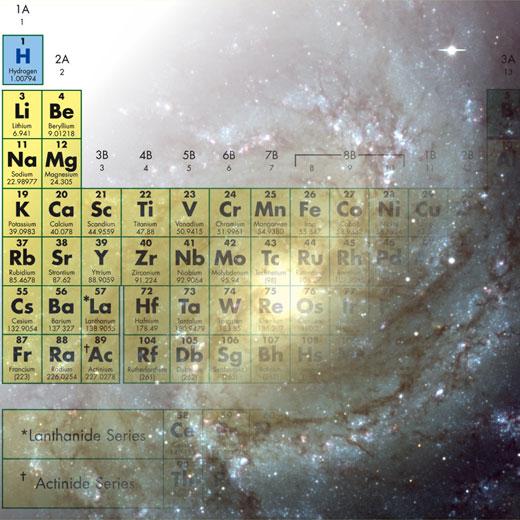 Se añaden dos nuevos elementos a la tabla periódica, el 114 y 116 - elementos_quimicos