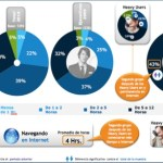 Ejecutivos mexicanos en Internet - ejecutivos-en-internet