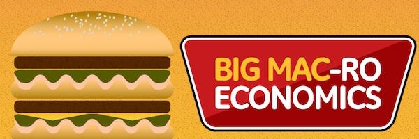 indice big mac para la economia Qué es el índice Big Mac y cómo nos ayuda para identificar la disparidad en las divisas internacionales [Infografía]
