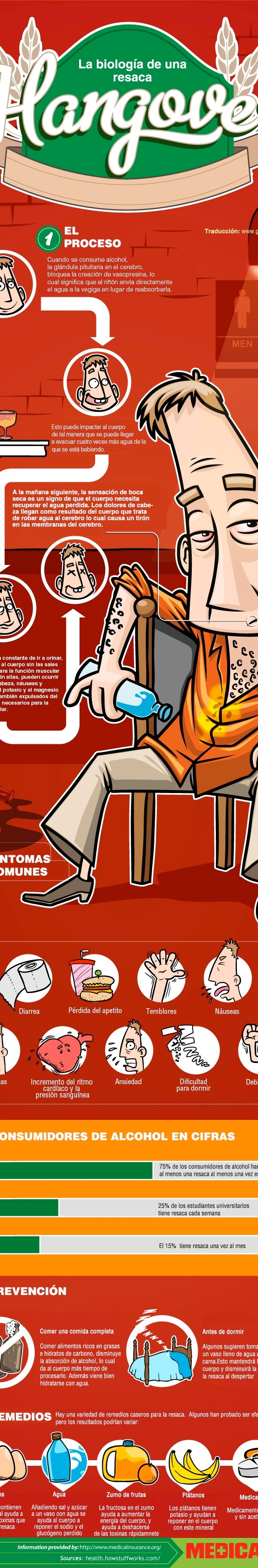La resaca, sus síntomas, cómo prevenirla y algunos remedios caseros [Infografía] - sintomas-de-la-resaca