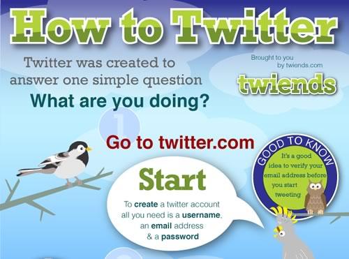 ¿Cómo usar Twitter? [Infografía] - como-usar-twitter