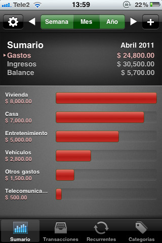 Lleva el control de tus gastos en tu iPhone con Mis Gastos - misgastos02