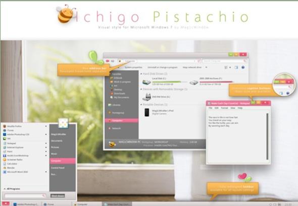 ichigo pistacho tema Tres nuevos y sorprendentes temas para Windows 7