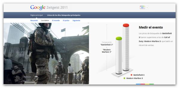 Lo mas buscado en Google a lo largo del año, Google Zeitgeist 2011 - battlefield-3-zeitgeist